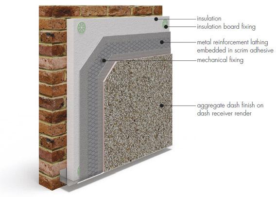 External_insulation_diagram